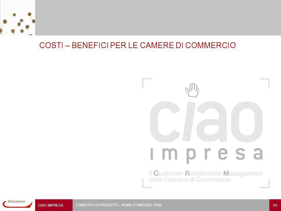 CIAO IMPRESA 24 COMITATO DI PROGETTO, ROMA 21 MAGGIO 2008 COSTI – BENEFICI PER LE CAMERE DI COMMERCIO