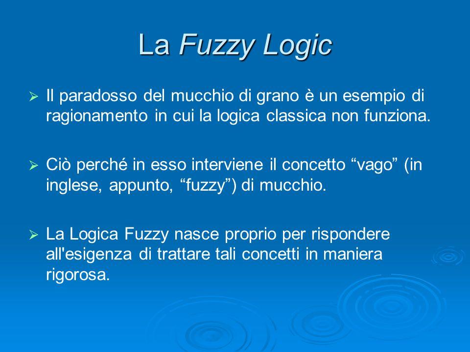 La Fuzzy Logic Il paradosso del mucchio di grano è un esempio di ragionamento in cui la logica classica non funziona. Ciò perché in esso interviene il