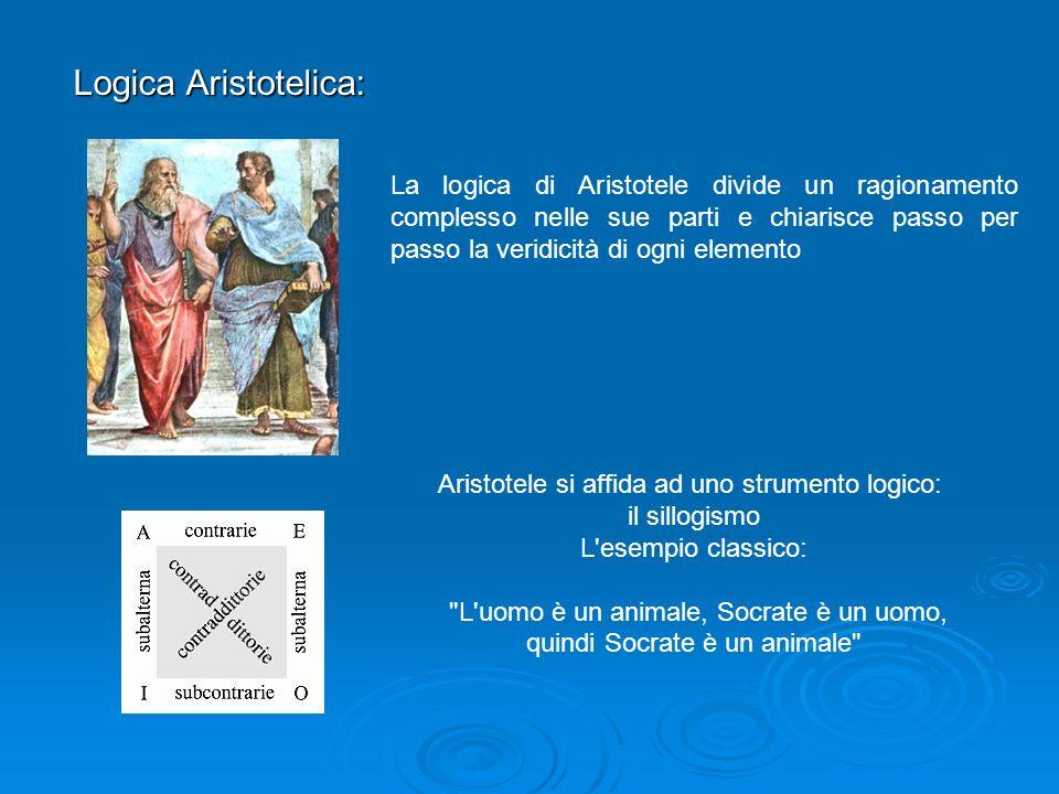 Logica Aristotelica: La logica di Aristotele divide un ragionamento complesso nelle sue parti e chiarisce passo per passo la veridicità di ogni elemento Aristotele si affida ad uno strumento logico: il sillogismo L esempio classico: L uomo è un animale, Socrate è un uomo, quindi Socrate è un animale