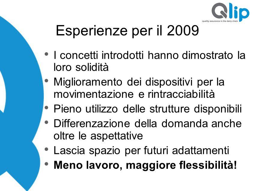 Esperienze per il 2009 I concetti introdotti hanno dimostrato la loro solidità Miglioramento dei dispositivi per la movimentazione e rintracciabilità