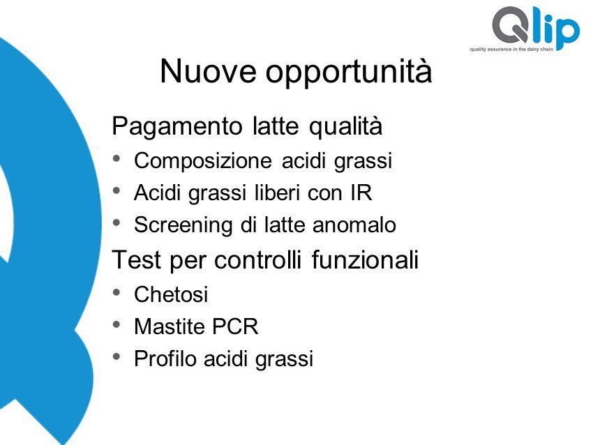 Composizione acidi grassi (1) Scopo Miglioramento del profilo di ac.