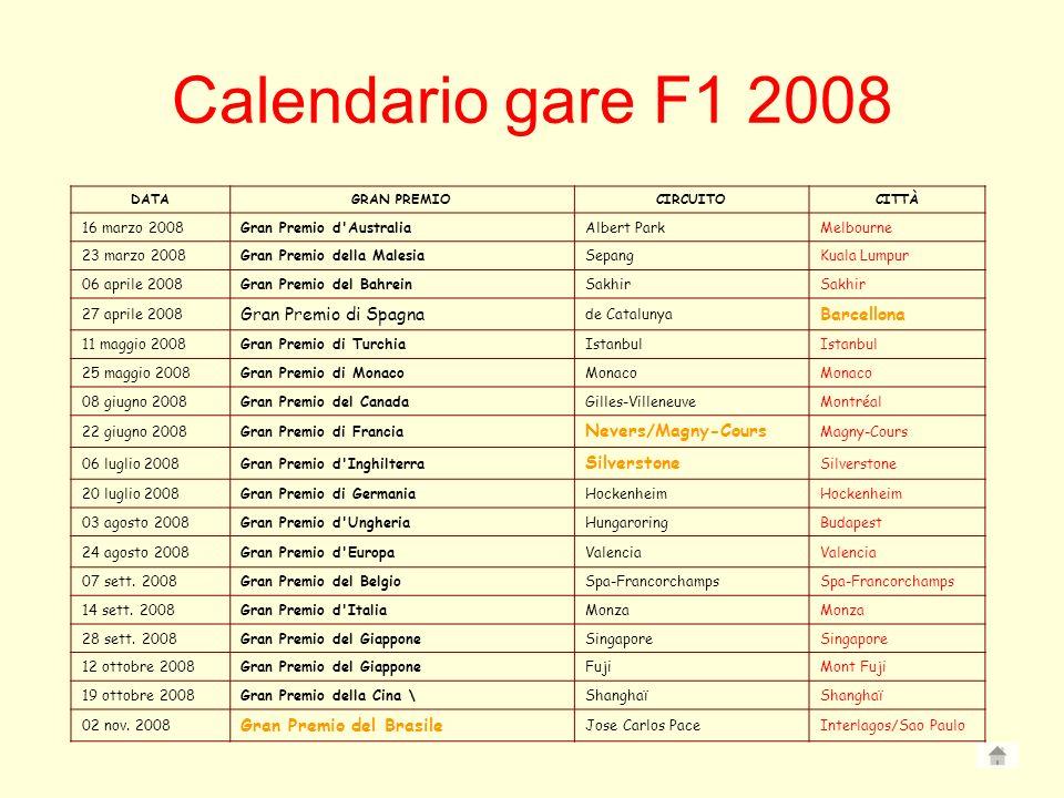 Calendario gare F1 2008 DATAGRAN PREMIOCIRCUITOCITTÀ 16 marzo 2008Gran Premio d'AustraliaAlbert ParkMelbourne 23 marzo 2008Gran Premio della MalesiaSe
