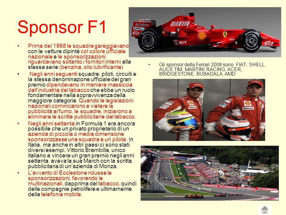 Sponsor F1 Prima del 1968 le squadre gareggiavano con le vetture dipinte col colore ufficiale nazionale e le sponsorizzazioni riguardavano soltanto i