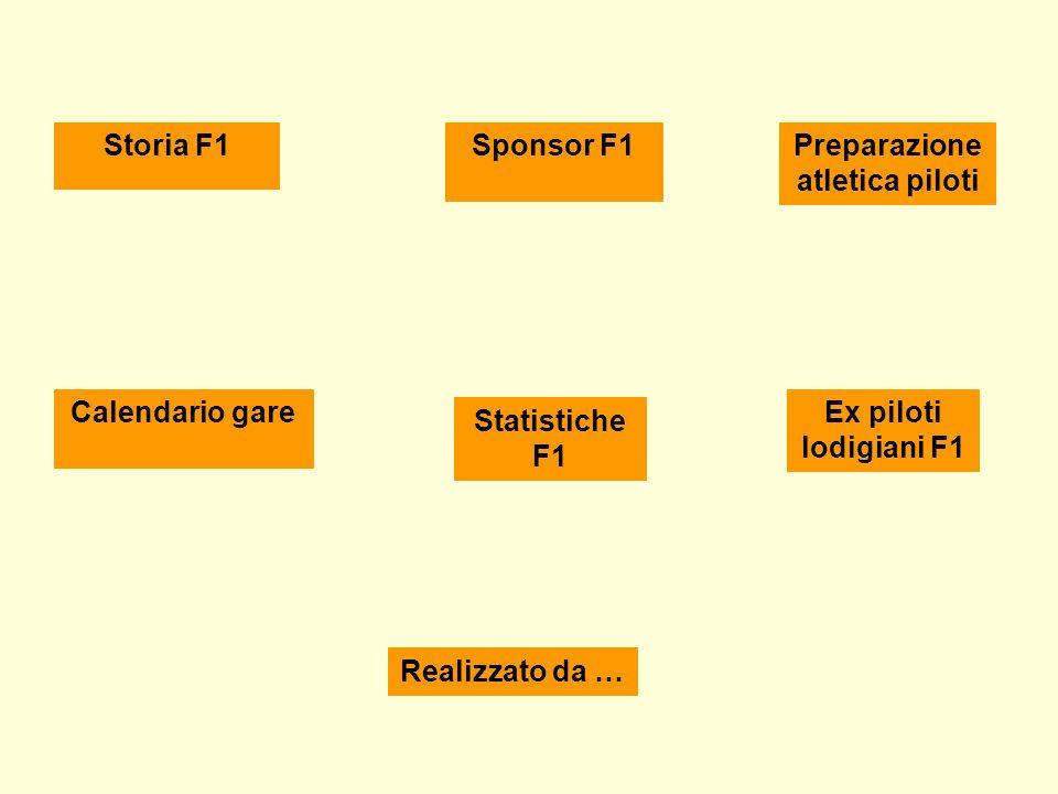 Storia F1 Calendario gare Sponsor F1Preparazione atletica piloti Ex piloti lodigiani F1 Statistiche F1 Realizzato da …