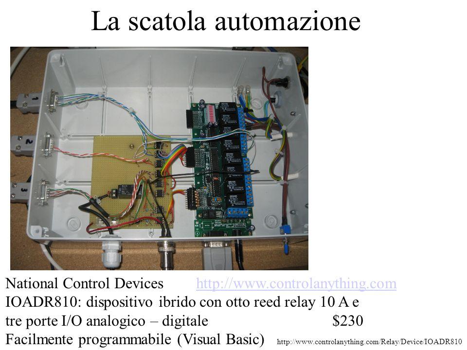La scatola automazione National Control Devices http://www.controlanything.comhttp://www.controlanything.com IOADR810: dispositivo ibrido con otto ree