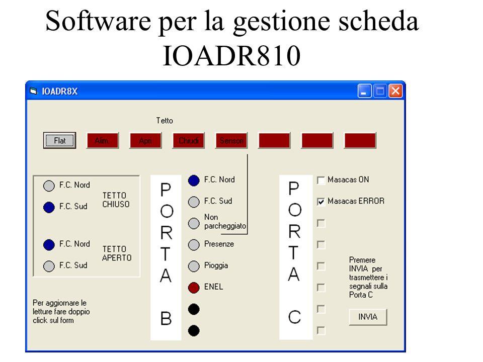 Software per la gestione scheda IOADR810