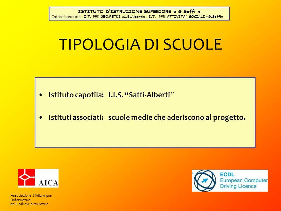 TIPOLOGIA DI SCUOLE Istituto capofila: I.I.S. Saffi-Alberti Istituti associati: scuole medie che aderiscono al progetto. Associazione Italiana per lin