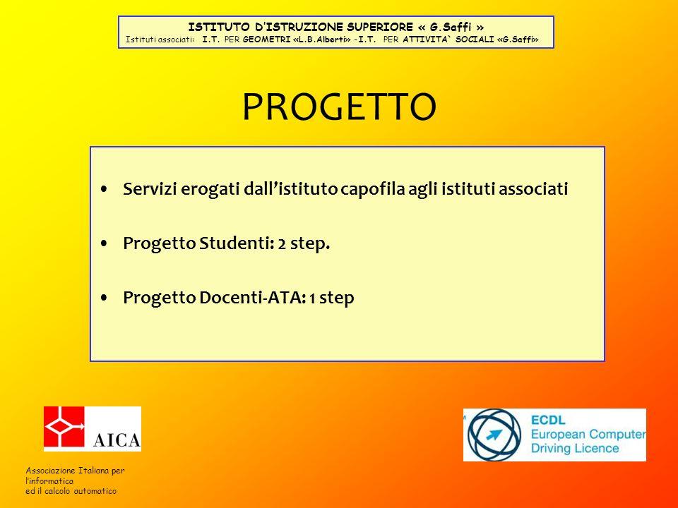 PROGETTO Servizi erogati dallistituto capofila agli istituti associati Progetto Studenti: 2 step. Progetto Docenti-ATA: 1 step Associazione Italiana p