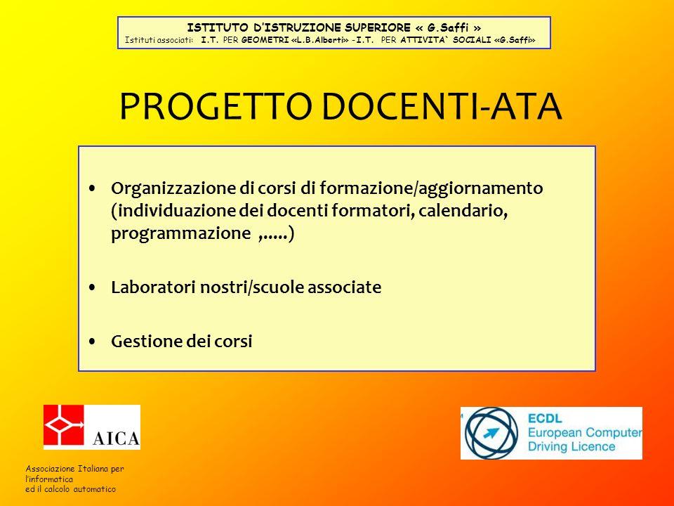 PROGETTO DOCENTI-ATA Organizzazione di corsi di formazione/aggiornamento (individuazione dei docenti formatori, calendario, programmazione,.....) Labo