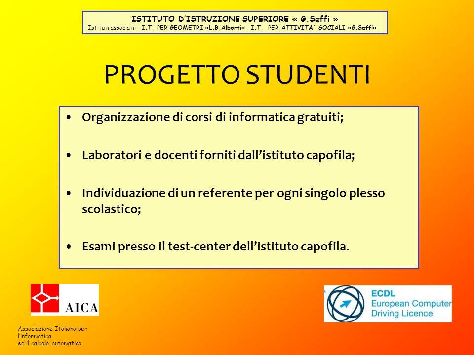 PROGETTO STUDENTI Organizzazione di corsi di informatica gratuiti; Laboratori e docenti forniti dallistituto capofila; Individuazione di un referente