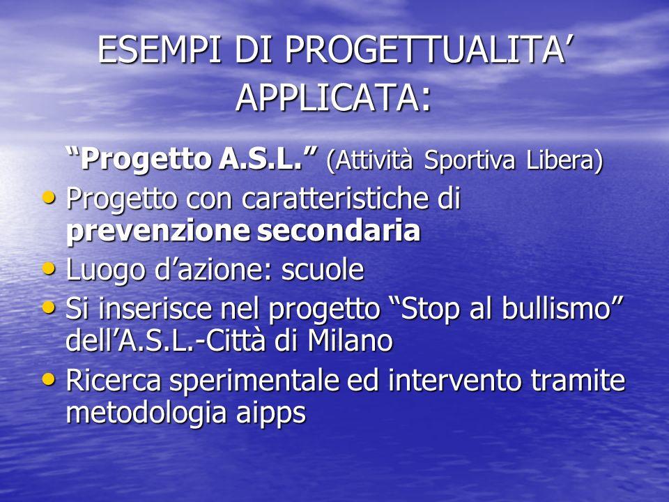 ESEMPI DI PROGETTUALITA APPLICATA : Progetto A.S.L.