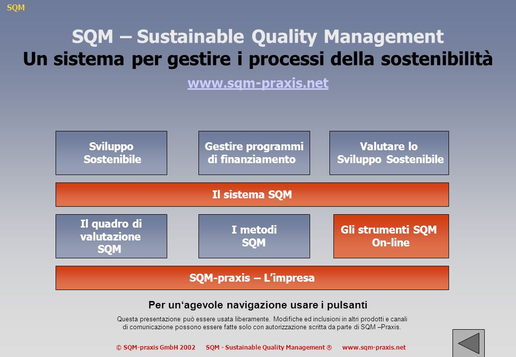 SQM © SQM-praxis GmbH 2002 SQM - Sustainable Quality Management ® www.sqm-praxis.net SQM- Esempi di progetti 1998: Towards Sustainable Development: esperienze e raccomandazioni relative a sette regioni europee.