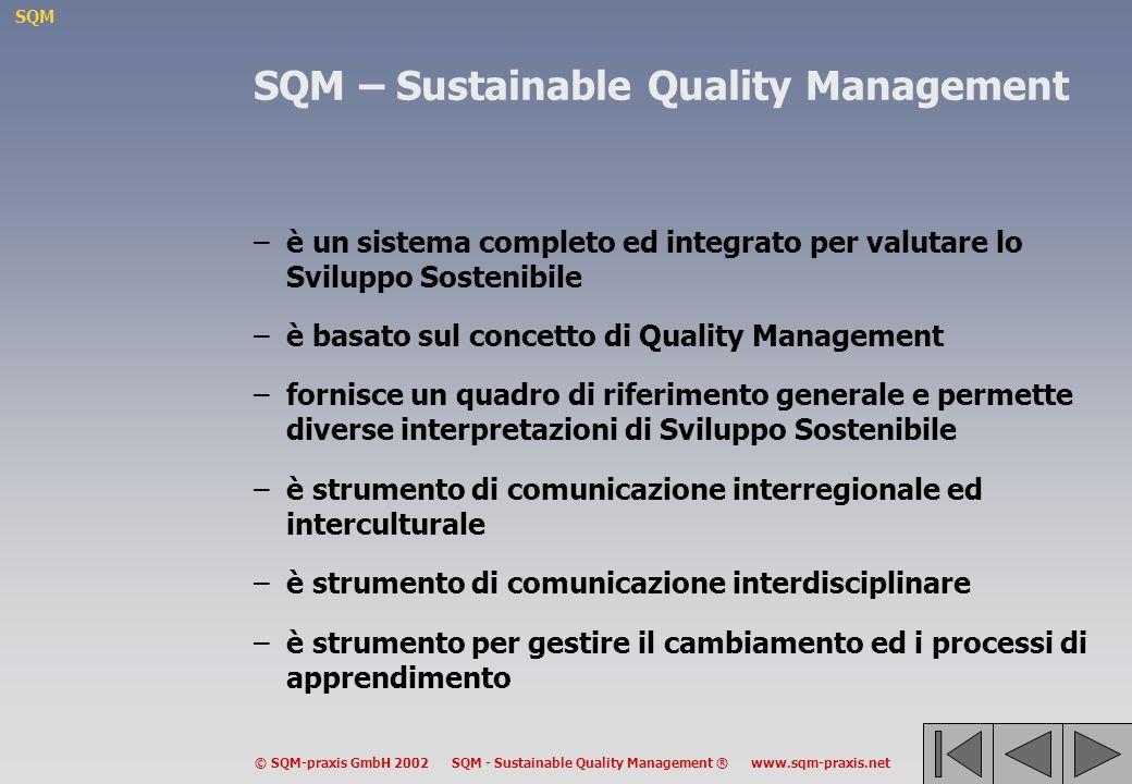 SQM © SQM-praxis GmbH 2002 SQM - Sustainable Quality Management ® www.sqm-praxis.net SQM – Sustainable Quality Management –è un sistema completo ed integrato per valutare lo Sviluppo Sostenibile –è basato sul concetto di Quality Management –fornisce un quadro di riferimento generale e permette diverse interpretazioni di Sviluppo Sostenibile –è strumento di comunicazione interregionale ed interculturale –è strumento di comunicazione interdisciplinare –è strumento per gestire il cambiamento ed i processi di apprendimento