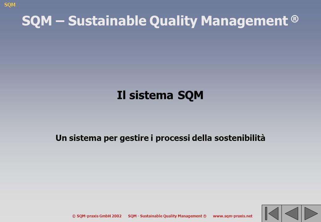 SQM © SQM-praxis GmbH 2002 SQM - Sustainable Quality Management ® www.sqm-praxis.net SQM – Sustainable Quality Management ® Il sistema SQM Un sistema