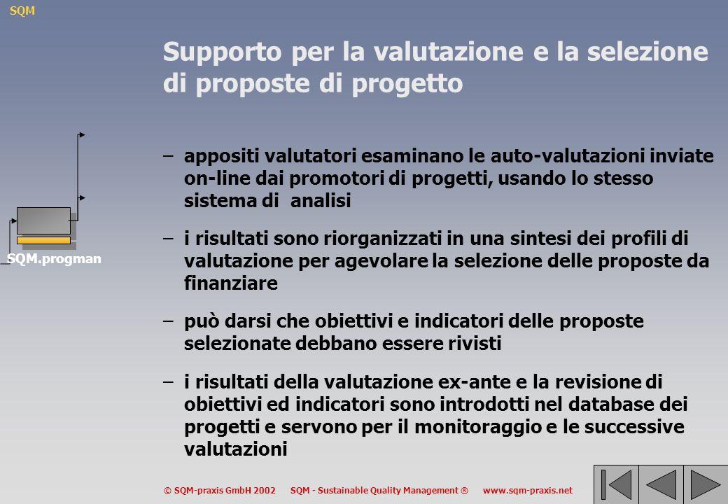 SQM © SQM-praxis GmbH 2002 SQM - Sustainable Quality Management ® www.sqm-praxis.net Supporto per la valutazione e la selezione di proposte di progetto –appositi valutatori esaminano le auto-valutazioni inviate on-line dai promotori di progetti, usando lo stesso sistema di analisi –i risultati sono riorganizzati in una sintesi dei profili di valutazione per agevolare la selezione delle proposte da finanziare –può darsi che obiettivi e indicatori delle proposte selezionate debbano essere rivisti –i risultati della valutazione ex-ante e la revisione di obiettivi ed indicatori sono introdotti nel database dei progetti e servono per il monitoraggio e le successive valutazioni SQM.progman
