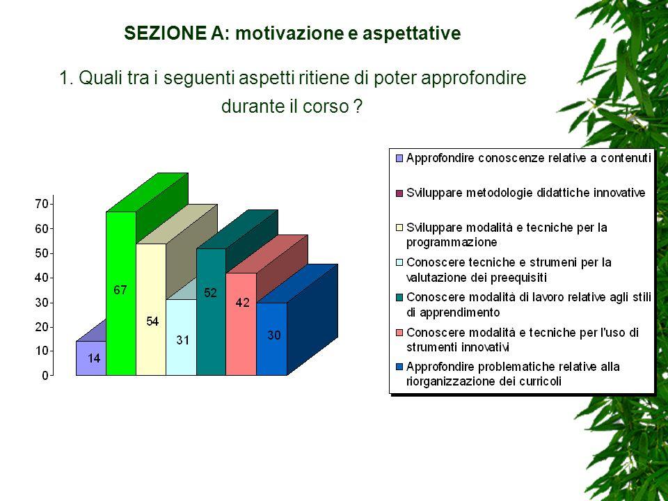 SEZIONE A: motivazione e aspettative 1. Quali tra i seguenti aspetti ritiene di poter approfondire durante il corso ?