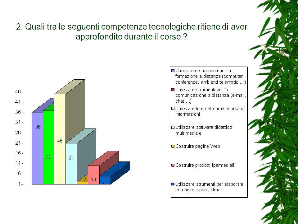 2. Quali tra le seguenti competenze tecnologiche ritiene di aver approfondito durante il corso ?