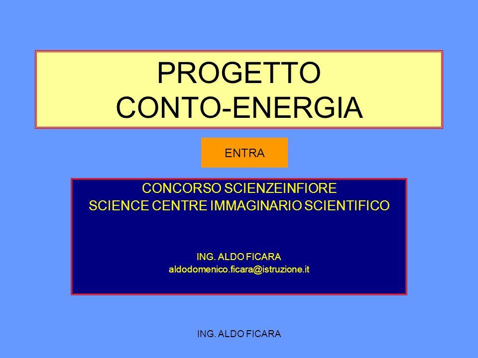 ING. ALDO FICARA PROGETTO CONTO-ENERGIA CONCORSO SCIENZEINFIORE SCIENCE CENTRE IMMAGINARIO SCIENTIFICO ING. ALDO FICARA aldodomenico.ficara@istruzione