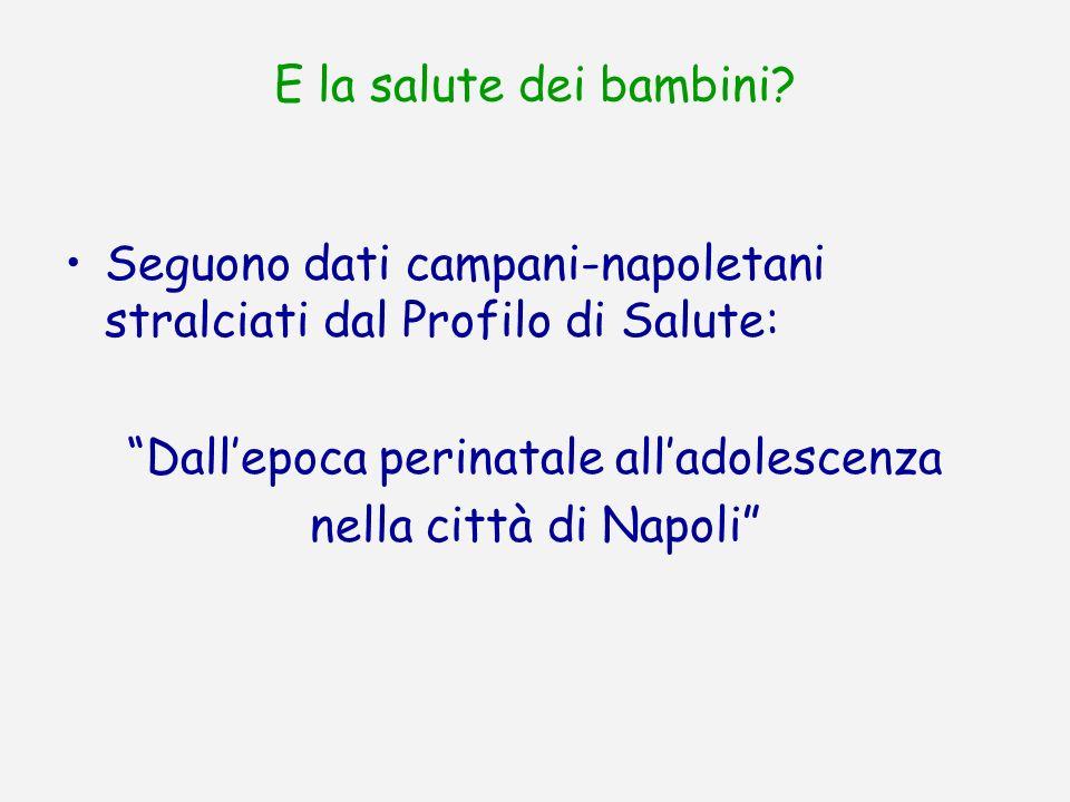 E la salute dei bambini? Seguono dati campani-napoletani stralciati dal Profilo di Salute: Dallepoca perinatale alladolescenza nella città di Napoli