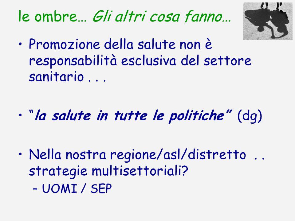 Il parto Nascono in luoghi di parto di 1 e 2 livello, in Campania: –22,1% dei neonati con peso 1000-1499 gr –15,2% di neonati con peso 500-999 gr