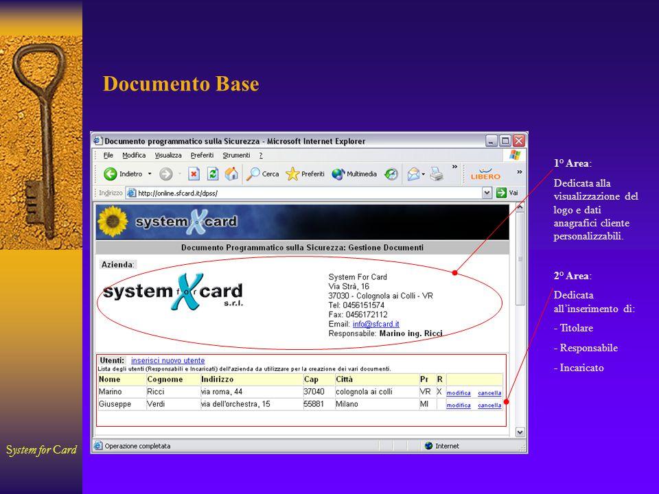 System for Card Documento Base 1° Area: Dedicata alla visualizzazione del logo e dati anagrafici cliente personalizzabili.