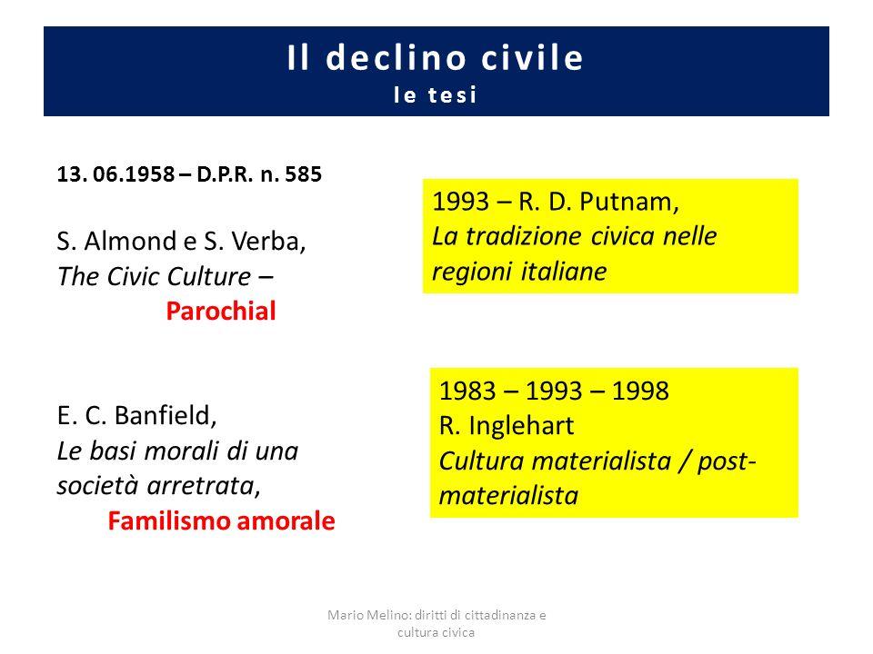 Il declino civile le tesi 13. 06.1958 – D.P.R. n. 585 S. Almond e S. Verba, The Civic Culture – Parochial E. C. Banfield, Le basi morali di una societ