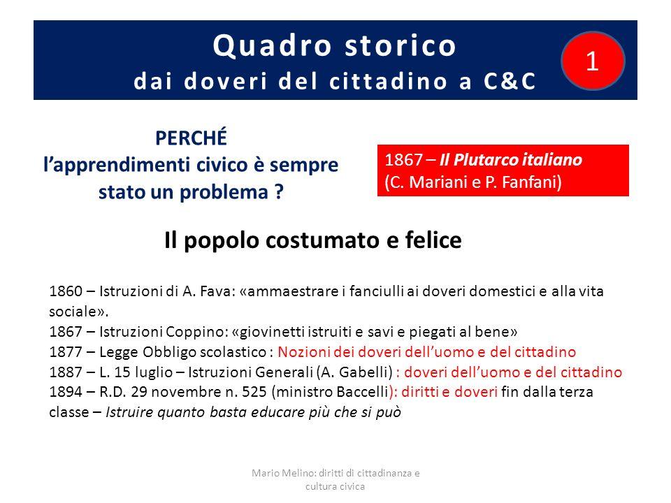 Quadro storico dai doveri del cittadino a C&C PERCHÉ lapprendimenti civico è sempre stato un problema ? 1867 – Il Plutarco italiano (C. Mariani e P. F