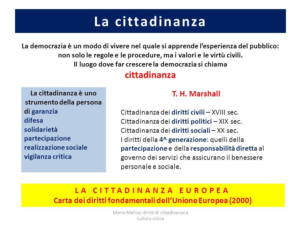 La cittadinanza La democrazia è un modo di vivere nel quale si apprende lesperienza del pubblico: non solo le regole e le procedure, ma i valori e le