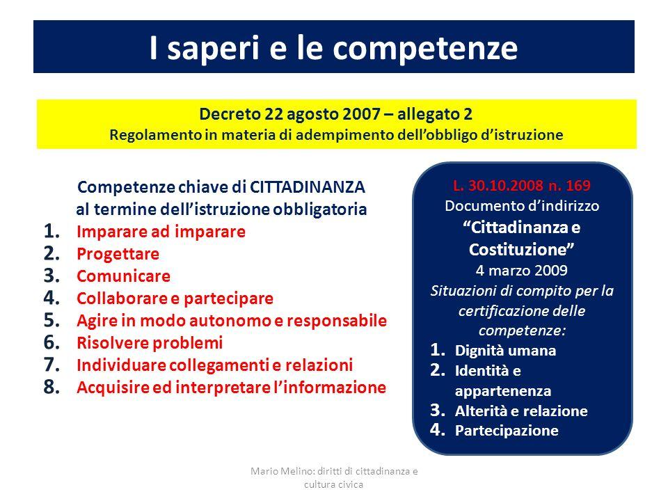 Competenze chiave di CITTADINANZA al termine dellistruzione obbligatoria 1. Imparare ad imparare 2. Progettare 3. Comunicare 4. Collaborare e partecip