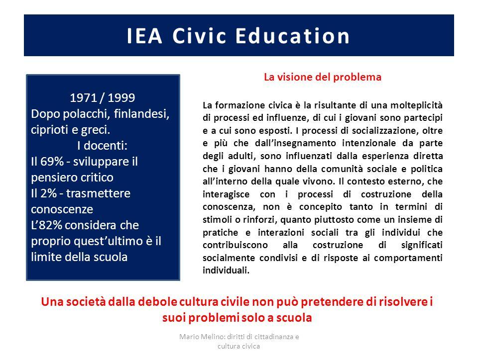 IEA Civic Education 1971 / 1999 Dopo polacchi, finlandesi, ciprioti e greci. I docenti: Il 69% - sviluppare il pensiero critico Il 2% - trasmettere co