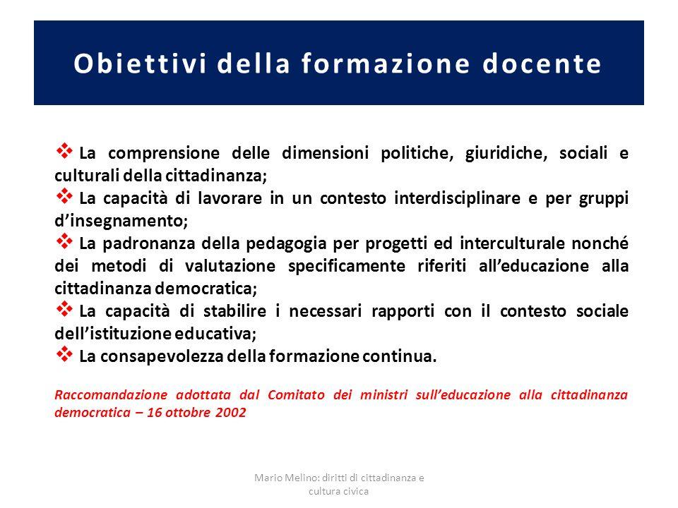 Obiettivi della formazione docente La comprensione delle dimensioni politiche, giuridiche, sociali e culturali della cittadinanza; La capacità di lavo