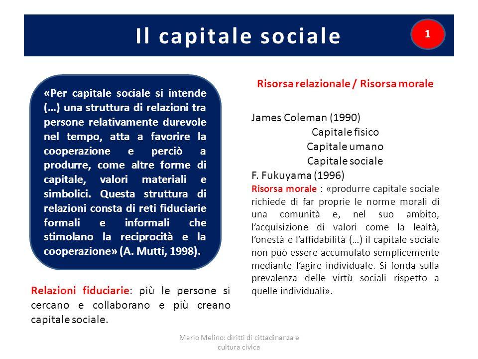 Il capitale sociale Mario Melino: diritti di cittadinanza e cultura civica «Per capitale sociale si intende (…) una struttura di relazioni tra persone