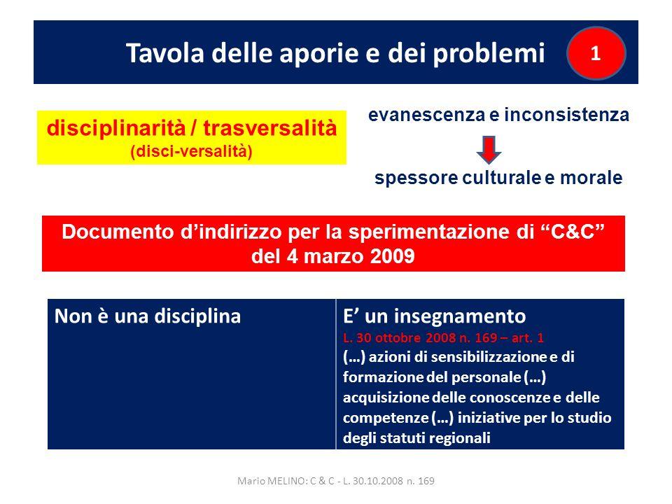 Tavola delle aporie e dei problemi Mario MELINO: C & C - L. 30.10.2008 n. 169 1 disciplinarità / trasversalità (disci-versalità) evanescenza e inconsi