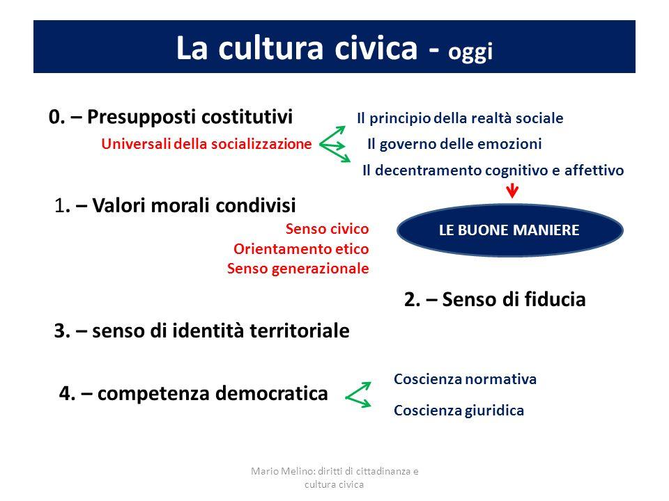 La cultura civica - oggi 0. – Presupposti costitutivi Universali della socializzazione Il principio della realtà sociale Il governo delle emozioni Il