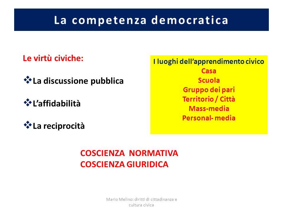 La competenza democratica Le virtù civiche: La discussione pubblica Laffidabilità La reciprocità COSCIENZA NORMATIVA COSCIENZA GIURIDICA I luoghi dell