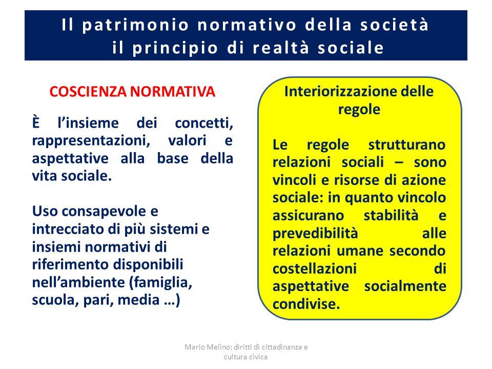 Il patrimonio normativo della società il principio di realtà sociale Interiorizzazione delle regole Le regole strutturano relazioni sociali – sono vin
