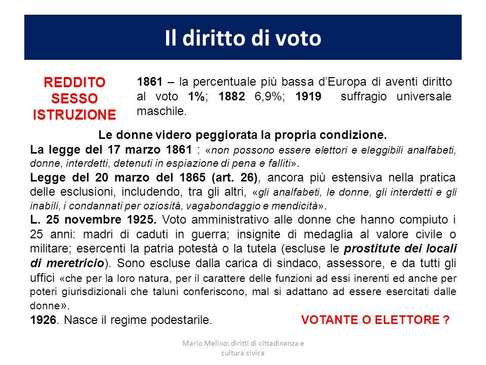 Il diritto di voto REDDITO SESSO ISTRUZIONE 1861 – la percentuale più bassa dEuropa di aventi diritto al voto 1%; 1882 6,9%; 1919 suffragio universale
