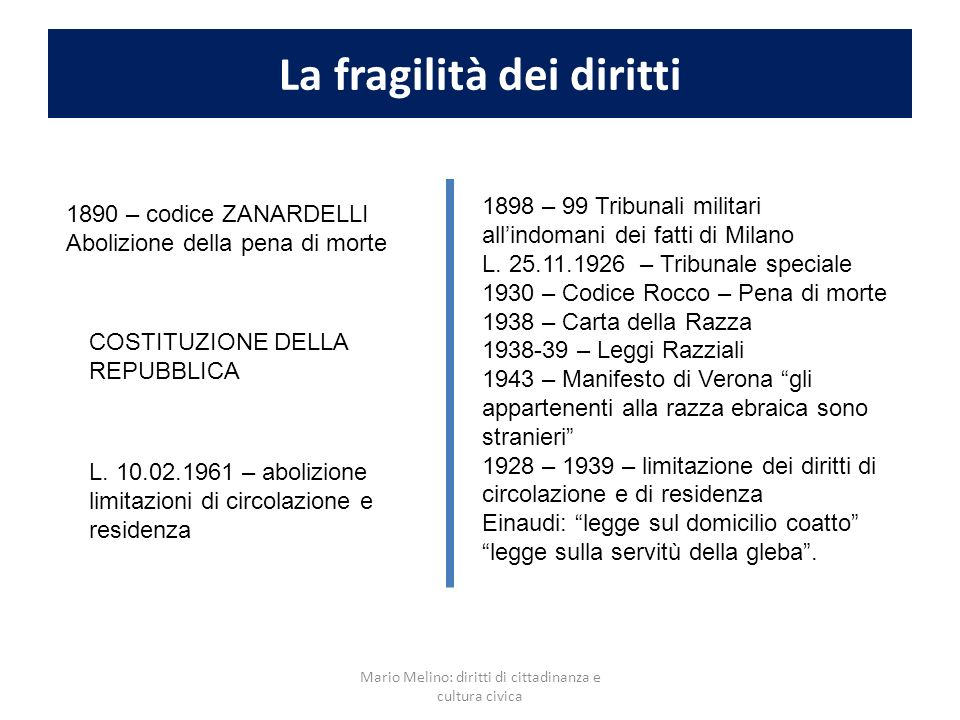 La fragilità dei diritti 1890 – codice ZANARDELLI Abolizione della pena di morte 1898 – 99 Tribunali militari allindomani dei fatti di Milano L. 25.11