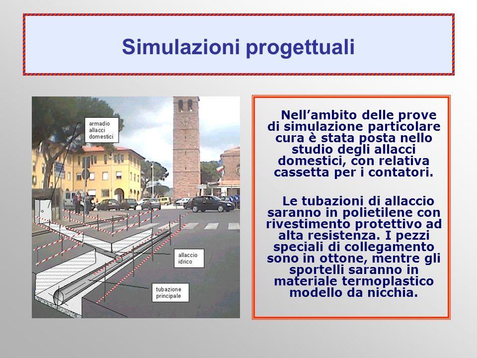 Simulazioni progettuali Nellambito delle prove di simulazione particolare cura è stata posta nello studio degli allacci domestici, con relativa casset