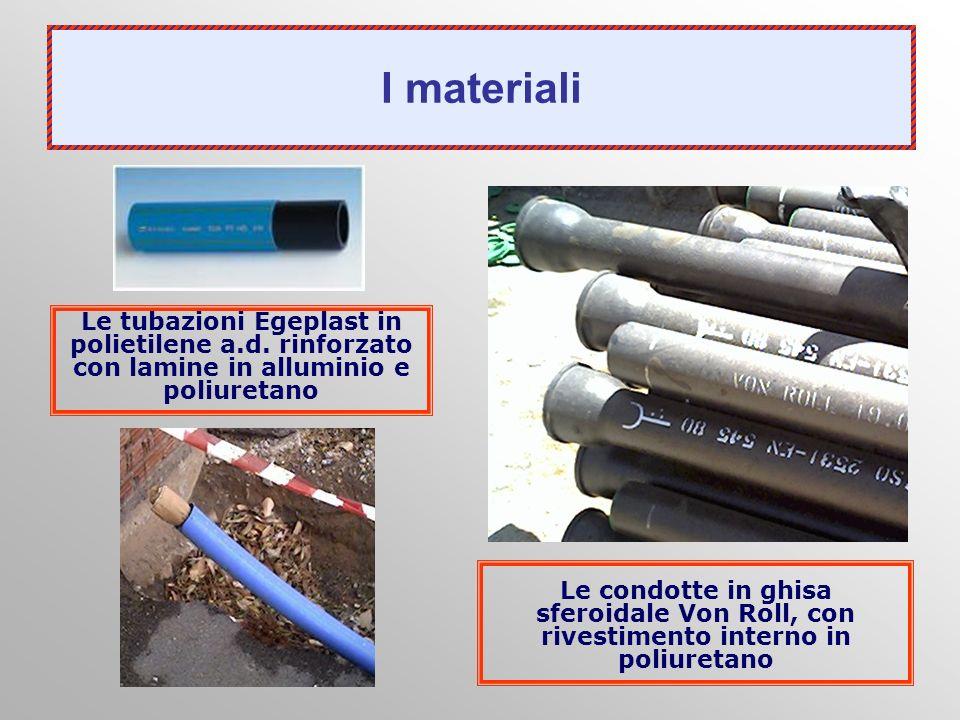 Le tubazioni Egeplast in polietilene a.d. rinforzato con lamine in alluminio e poliuretano Le condotte in ghisa sferoidale Von Roll, con rivestimento