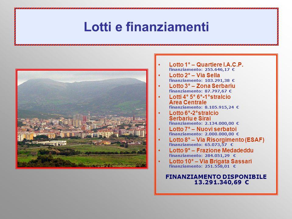 Lotti e finanziamenti Lotto 1° – Quartiere I.A.C.P. finanziamento: 255.646,17 Lotto 2° – Via Sella finanziamento: 103.291,38 Lotto 3° – Zona Serbariu