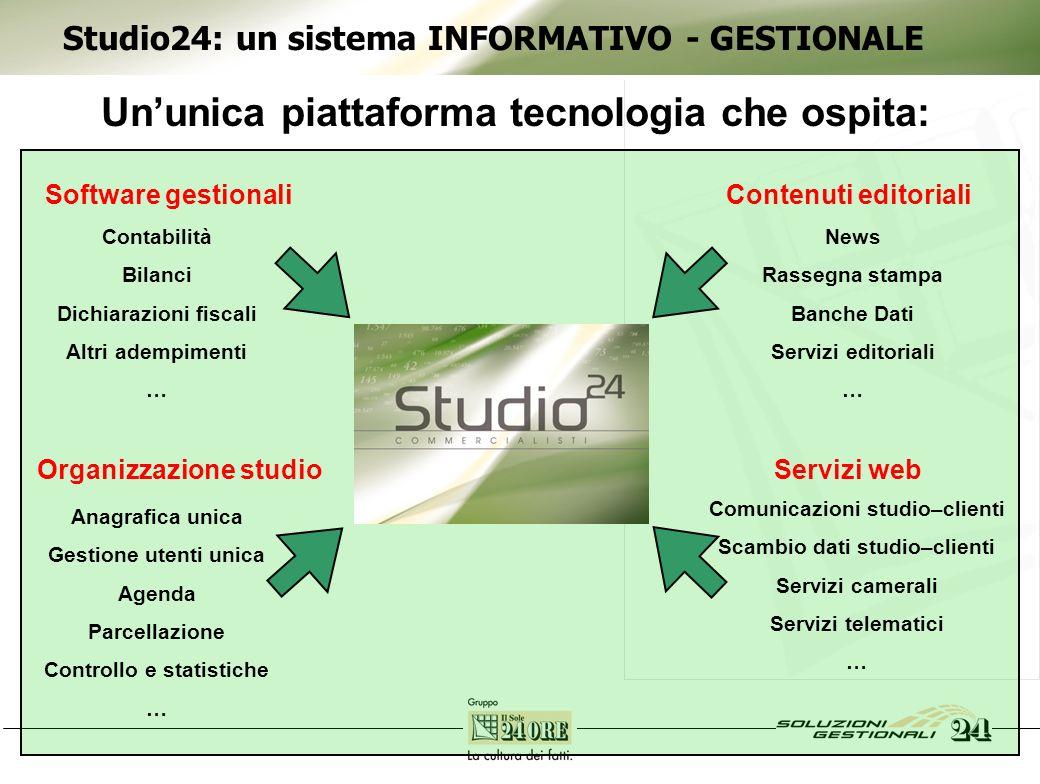Studio24: un sistema INFORMATIVO - GESTIONALE Ununica piattaforma tecnologia che ospita: Software gestionaliContenuti editoriali Organizzazione studio