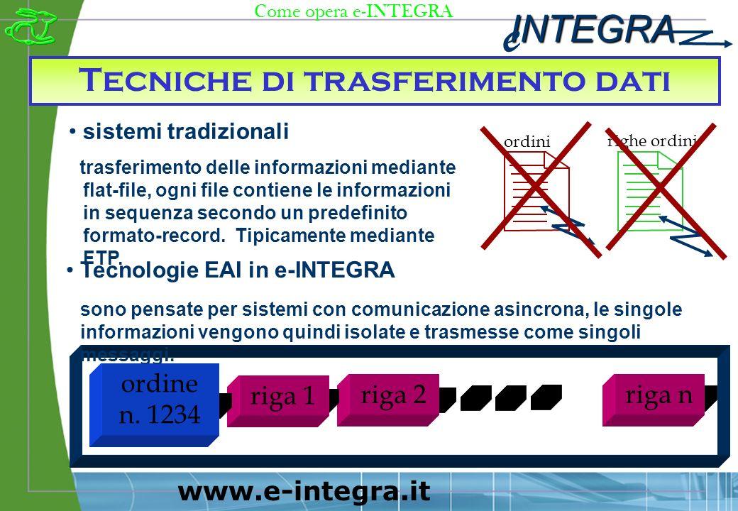 INTEGRA e www.e-integra.it riga 2 riga 1 Tecniche di trasferimento dati sistemi tradizionali trasferimento delle informazioni mediante flat-file, ogni file contiene le informazioni in sequenza secondo un predefinito formato-record.