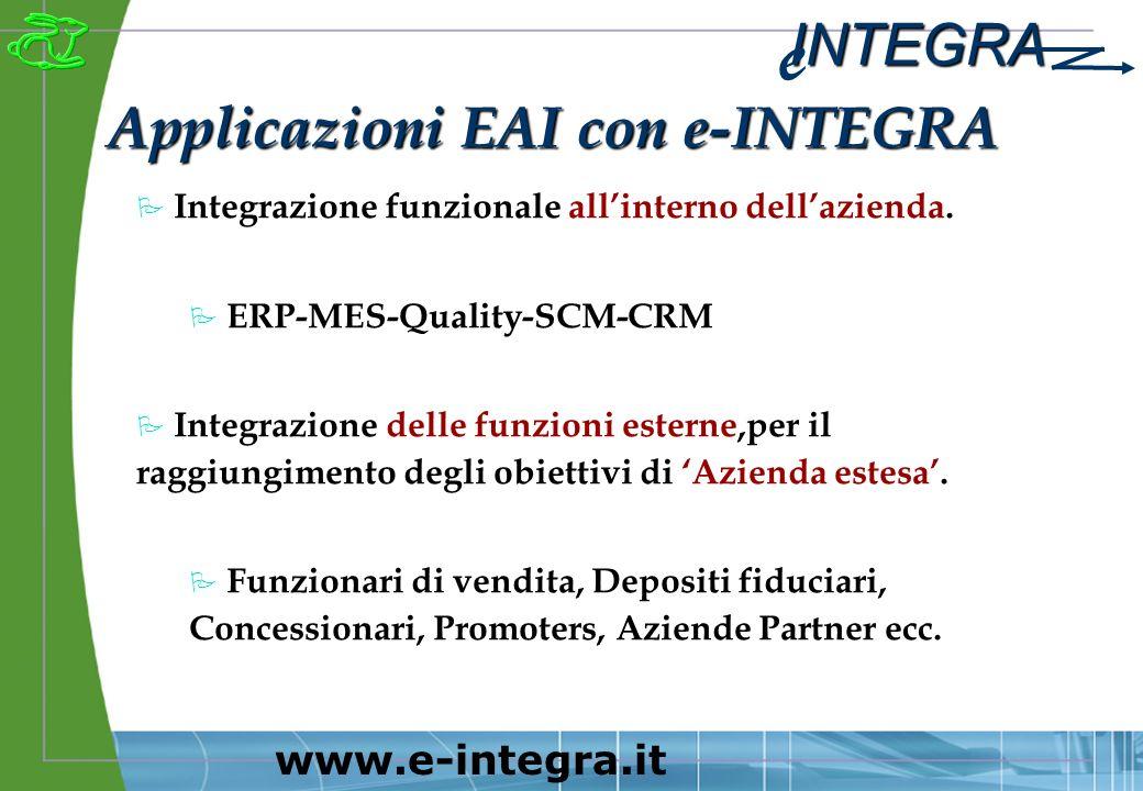 INTEGRA e www.e-integra.it P Integrazione funzionale allinterno dellazienda.