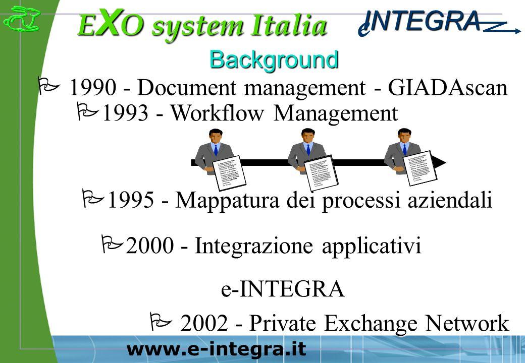 INTEGRA e www.e-integra.it ERP CUSTOMER RELATIONS CUSTOMER RELATIONS SUPPLY CHAIN SUPPLY CHAIN INTEGRA e e Il pezzo mancante al vostro sistema informativo QUALITY CONTROL MANUFACTURING