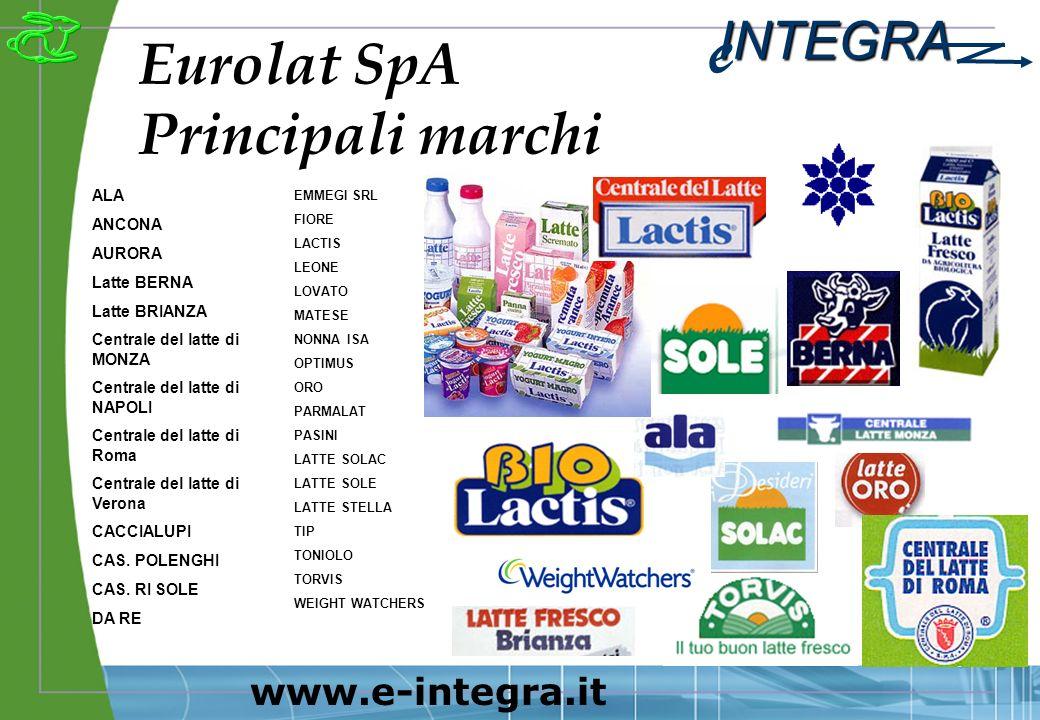 INTEGRA e www.e-integra.it ALA ANCONA AURORA Latte BERNA Latte BRIANZA Centrale del latte di MONZA Centrale del latte di NAPOLI Centrale del latte di Roma Centrale del latte di Verona CACCIALUPI CAS.