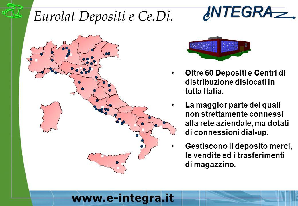 INTEGRA e www.e-integra.it...................... Eurolat Depositi e Ce.Di.