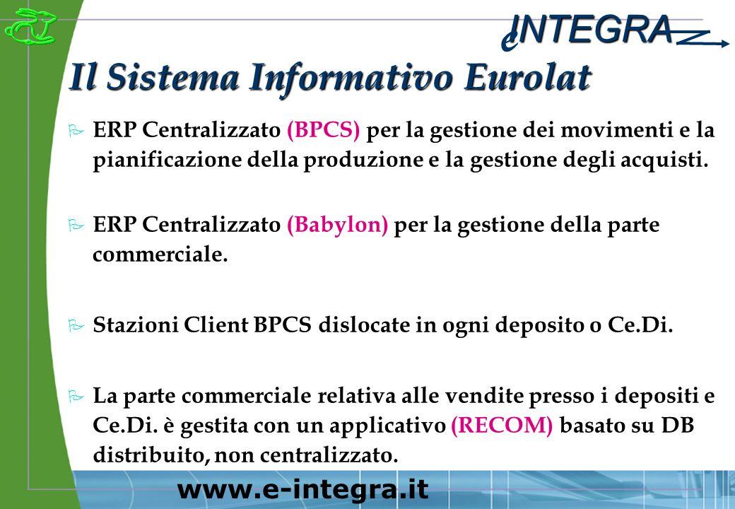 INTEGRA e www.e-integra.it P ERP Centralizzato (BPCS) per la gestione dei movimenti e la pianificazione della produzione e la gestione degli acquisti.