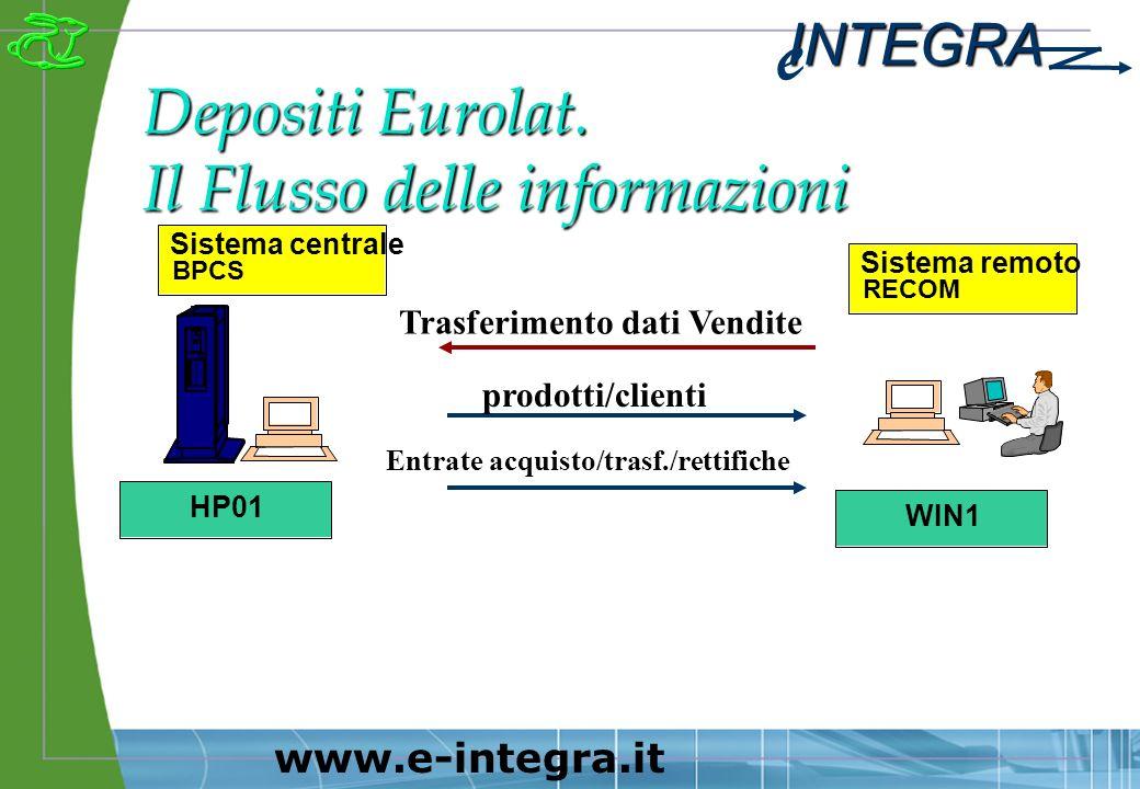 INTEGRA e www.e-integra.it Depositi Eurolat.