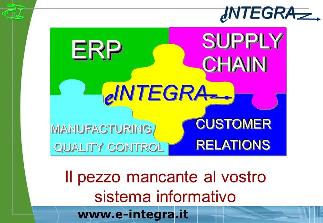 INTEGRA e www.e-integra.it INTERFACE MESSAGE ROUTING AND VALIDATION Message Q TRANSMISSION MESSAGE QUEUE MANAGER Componenti di un sistema interfacciato mediante e-INTEGRA Business Application Specifiche del prodotto e-INTEGRA SENDER Business Application INTERFACE INVIO MESSAGGIO e-INTEGRA LISTENER RICEZIONE MESSAGGIO ED INVIO REPLY e-INTEGRA B.M.R.